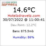 Current Weather Conditions in PWS Hotelzdravetz